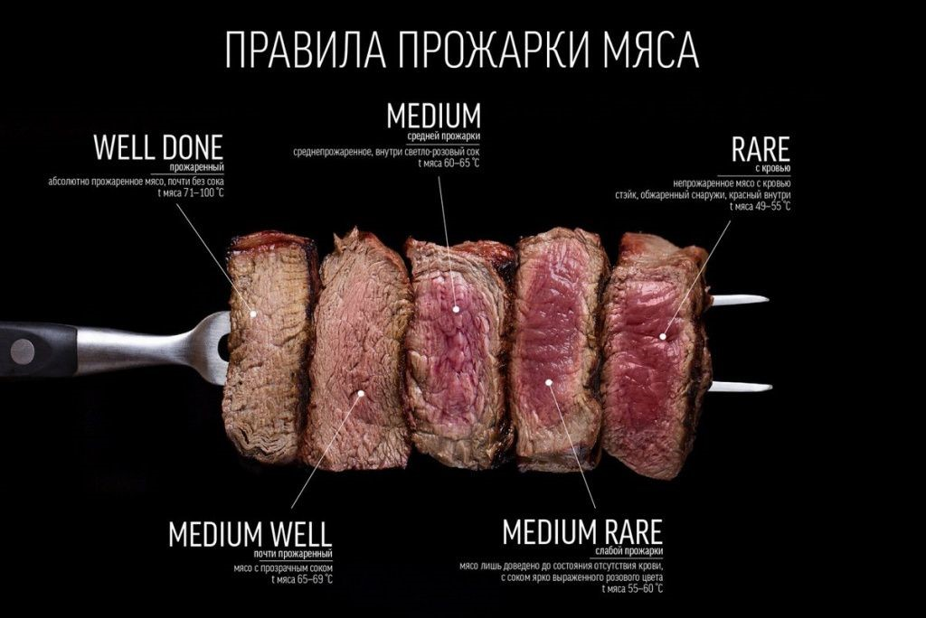 scale_steak.jpg